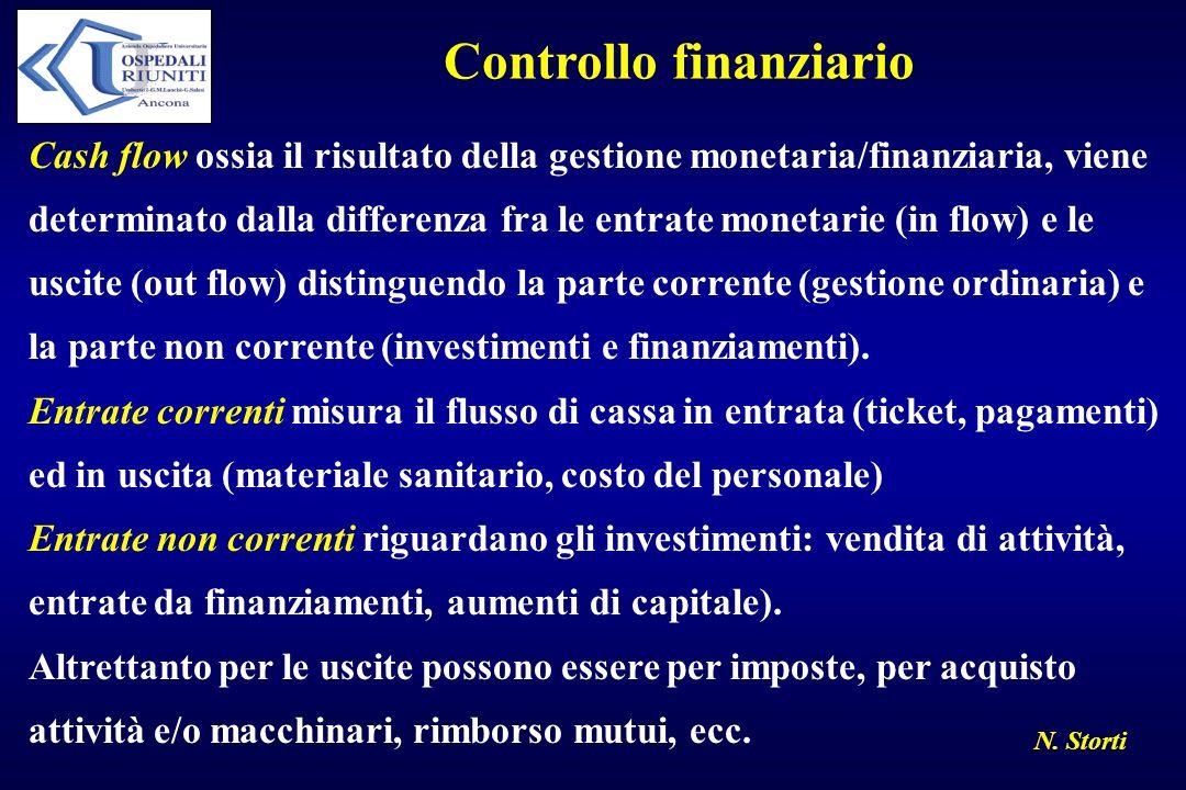 N. Storti Controllo finanziario Cash flow ossia il risultato della gestione monetaria/finanziaria, viene determinato dalla differenza fra le entrate m