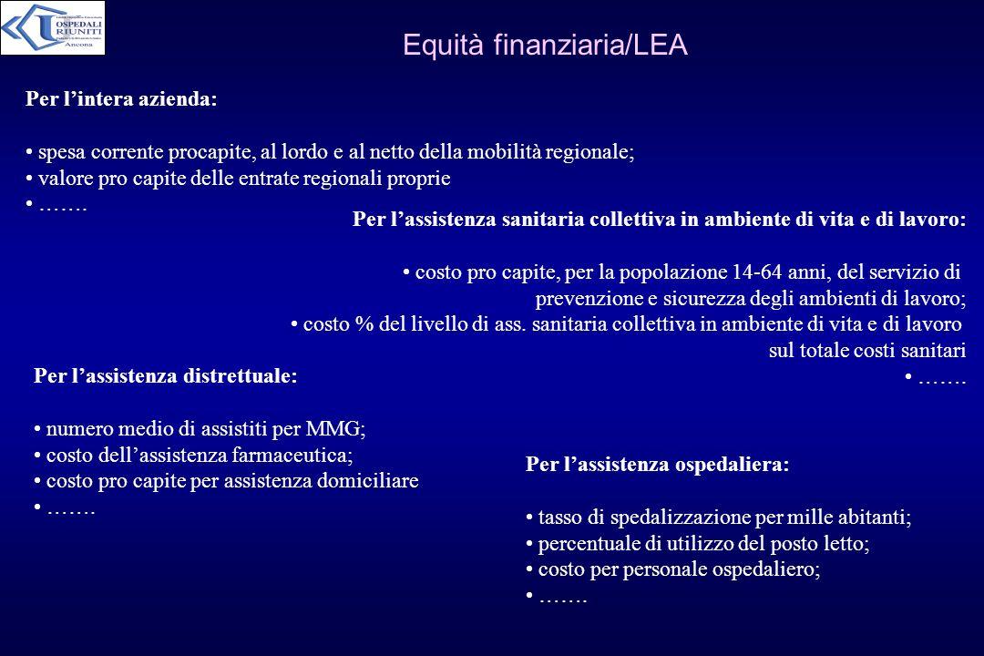 Equità finanziaria/LEA Per lintera azienda: spesa corrente procapite, al lordo e al netto della mobilità regionale; valore pro capite delle entrate re