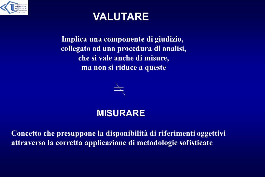 VALUTARE Implica una componente di giudizio, collegato ad una procedura di analisi, che si vale anche di misure, ma non si riduce a queste = MISURARE