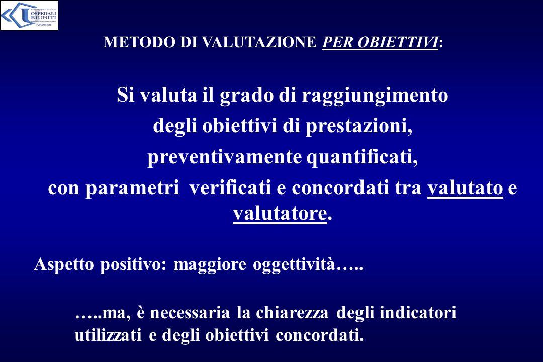 METODO DI VALUTAZIONE PER OBIETTIVI: Si valuta il grado di raggiungimento degli obiettivi di prestazioni, preventivamente quantificati, con parametri