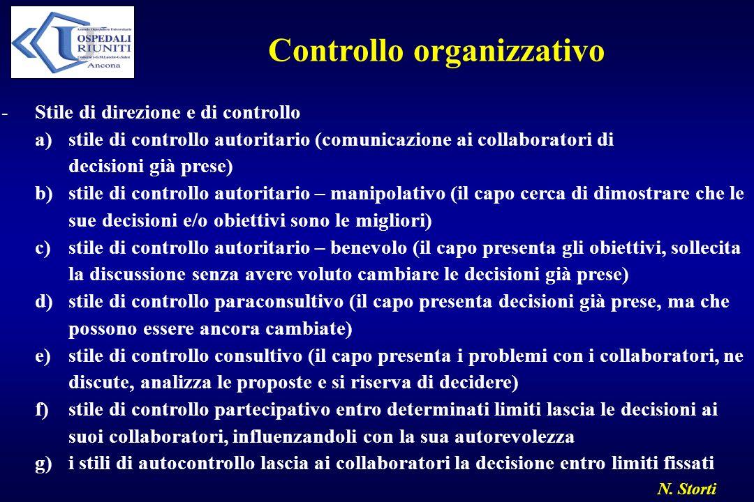 N. Storti Controllo organizzativo -Stile di direzione e di controllo a)stile di controllo autoritario (comunicazione ai collaboratori di decisioni già
