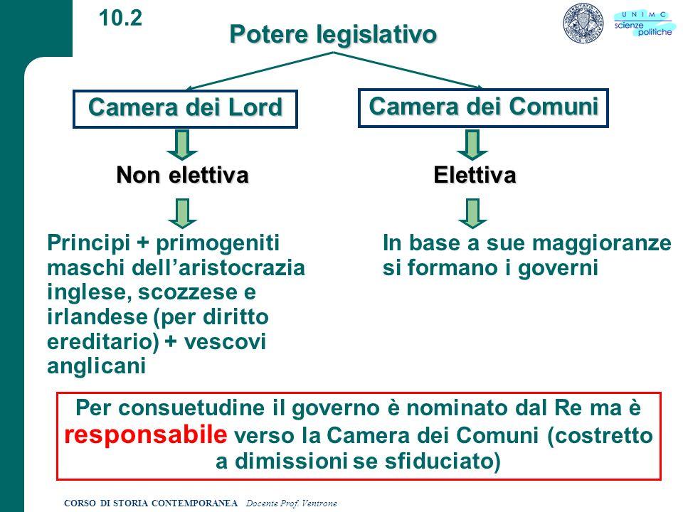 CORSO DI STORIA CONTEMPORANEA Docente Prof.