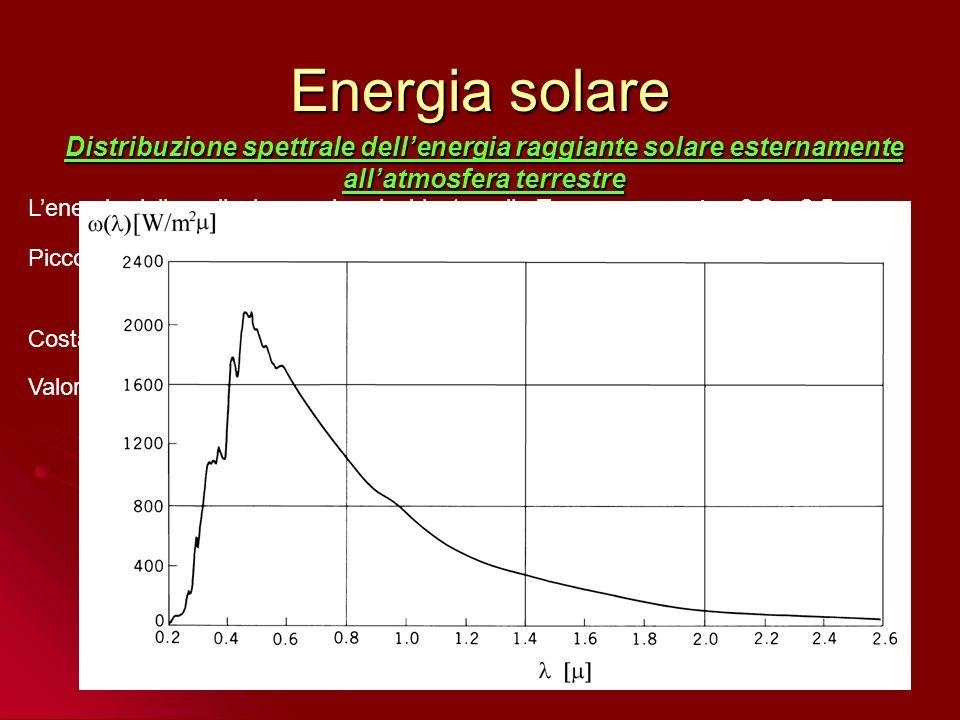 Energia solare Solare termico Lenergia della radiazione solare incidente sulla Terra:l = 0,3 ÷ 2,5 mm Picco massimo denergia:l = 0,5 mm Sfruttamento: Costante solare:1400 W/m 2 Valore massimo misurato sulla superficie terrestre:1000 W/m 2 Solare fotovoltaico Produzione di acqua calda per usi idrico sanitari; Produzione di acqua calda per usi idrico sanitari; Riscaldamento degli edifici (sistemi attivi o passivi); Riscaldamento degli edifici (sistemi attivi o passivi); Principali applicazioni ad alta temperatura Produzione di energia elettrica (solare termodinamico); Produzione di energia elettrica (solare termodinamico); Alimentazione di processi chimici e termofisici; Alimentazione di processi chimici e termofisici; Principali applicazioni a bassa temperatura