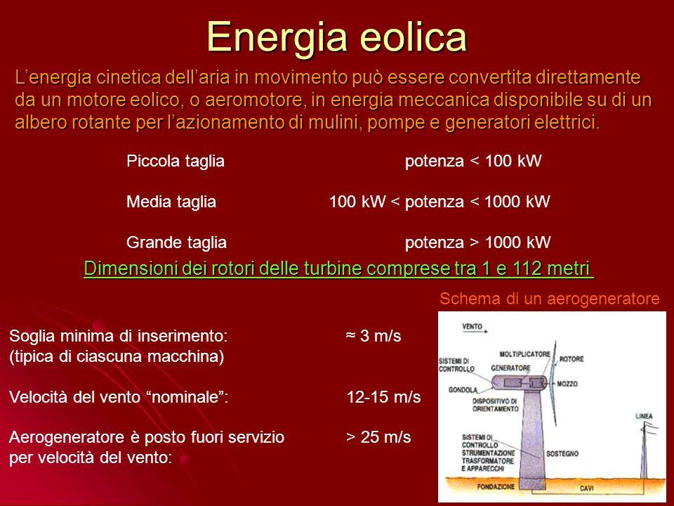 Impiego delle fonti rinnovabili nel mondo Ripartizione tra le fonti della produzione mondiale denergia primaria nel 2003
