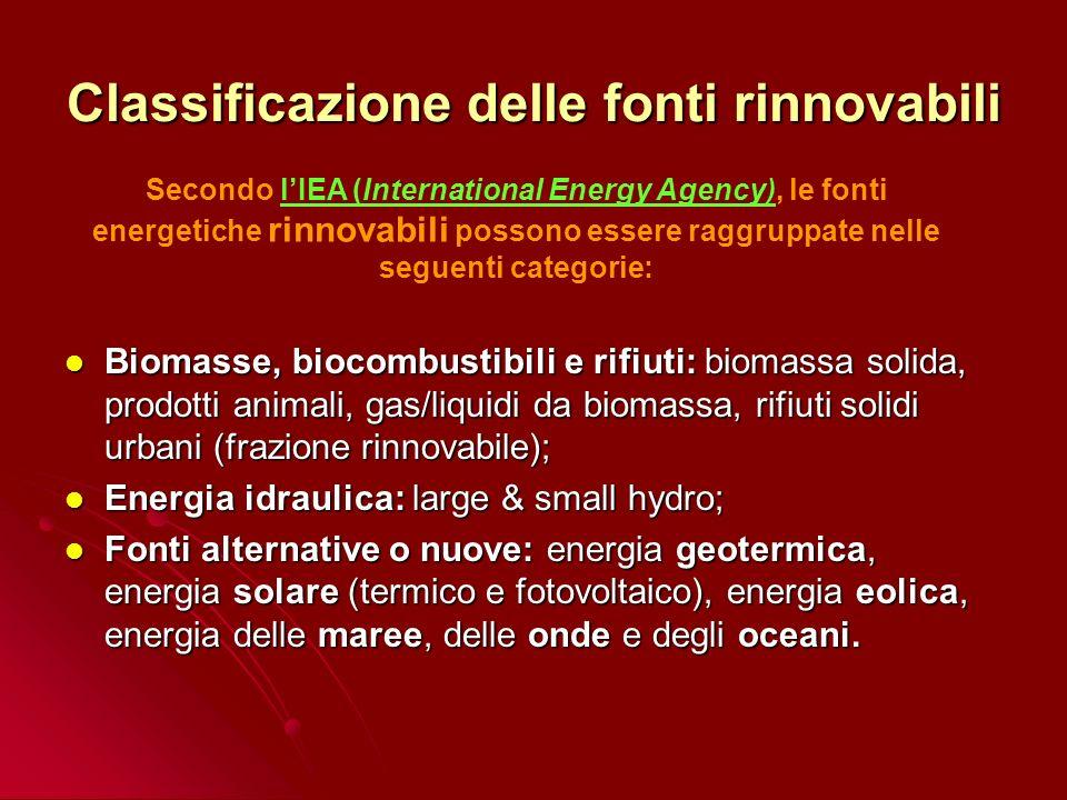 Classificazione delle fonti rinnovabili Energia eolica; Energia eolica; Energia solare: termico e fotovoltaico; Energia solare: termico e fotovoltaico; Energia idraulica: small hydro; Energia idraulica: small hydro; Biomasse: biomassa solida, prodotti animali, gas/liquidi da biomassa, legna, biodiesel; Biomasse: biomassa solida, prodotti animali, gas/liquidi da biomassa, legna, biodiesel; Energia geotermica; Energia geotermica; Energia delle onde e delle maree.