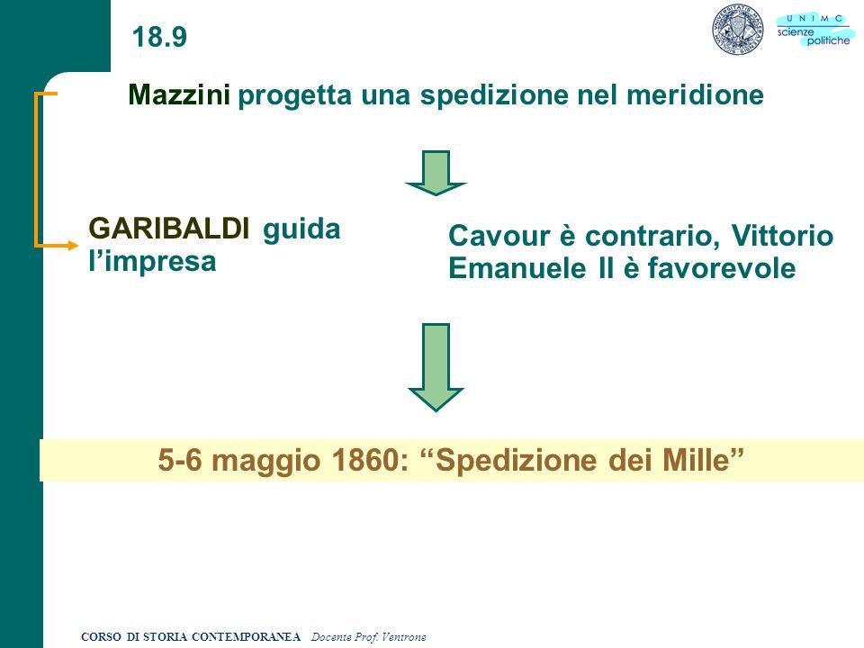 CORSO DI STORIA CONTEMPORANEA Docente Prof. Ventrone 18.9 Mazzini progetta una spedizione nel meridione GARIBALDI guida limpresa Cavour è contrario, V
