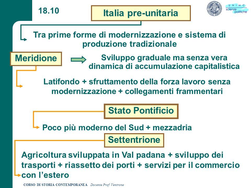 CORSO DI STORIA CONTEMPORANEA Docente Prof. Ventrone 18.10 Italia pre-unitaria Tra prime forme di modernizzazione e sistema di produzione tradizionale