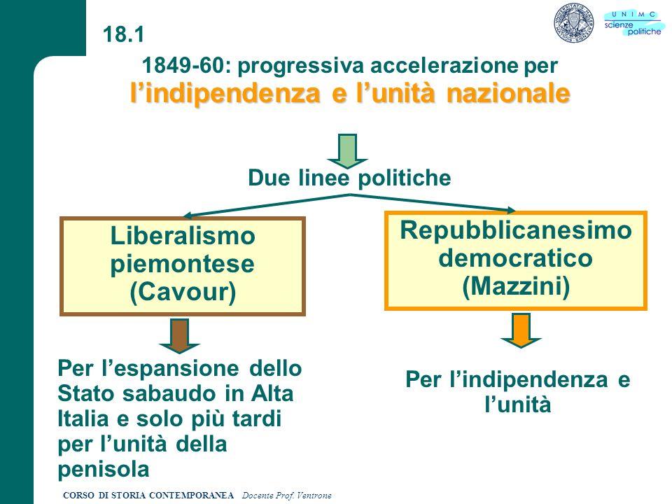CORSO DI STORIA CONTEMPORANEA Docente Prof. Ventrone Liberalismo piemontese (Cavour) Repubblicanesimo democratico (Mazzini) 18.1 lindipendenza e lunit