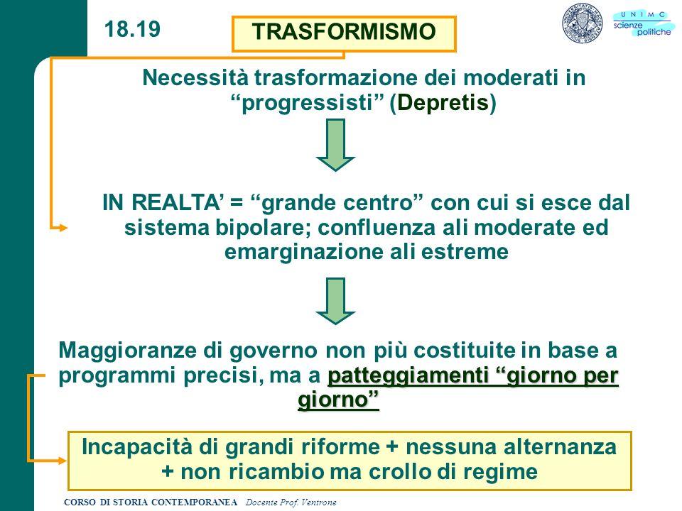 CORSO DI STORIA CONTEMPORANEA Docente Prof. Ventrone 18.19 TRASFORMISMO Necessità trasformazione dei moderati in progressisti (Depretis) IN REALTA = g