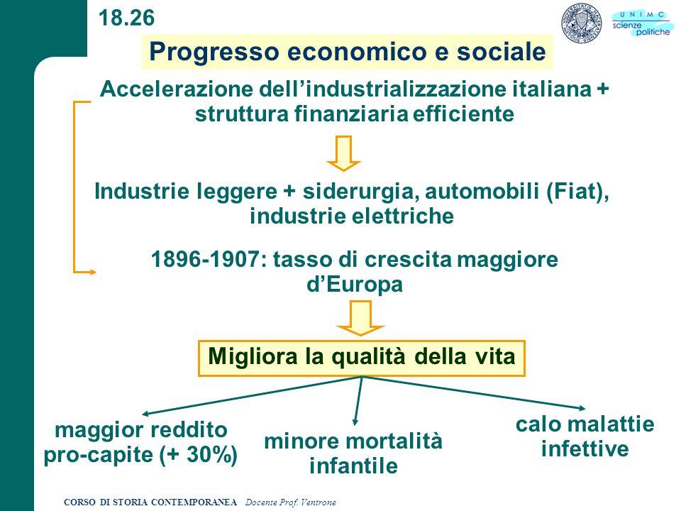 CORSO DI STORIA CONTEMPORANEA Docente Prof. Ventrone 18.26 Accelerazione dellindustrializzazione italiana + struttura finanziaria efficiente Industrie