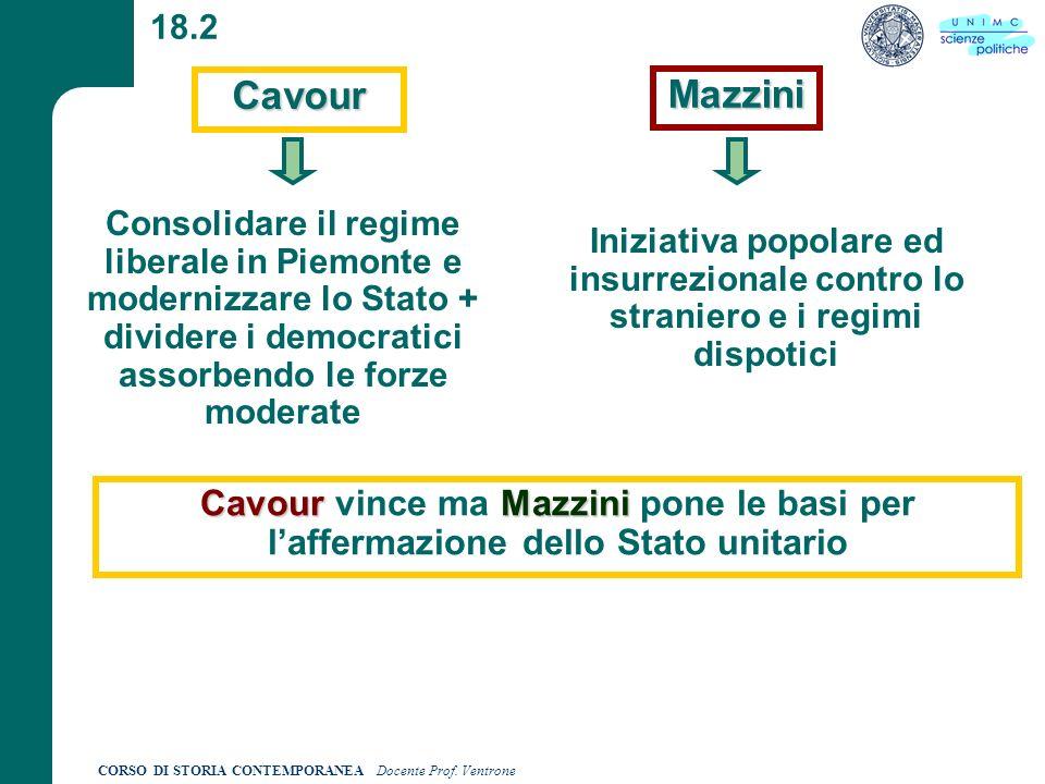 CORSO DI STORIA CONTEMPORANEA Docente Prof. Ventrone 18.2Cavour Mazzini Iniziativa popolare ed insurrezionale contro lo straniero e i regimi dispotici
