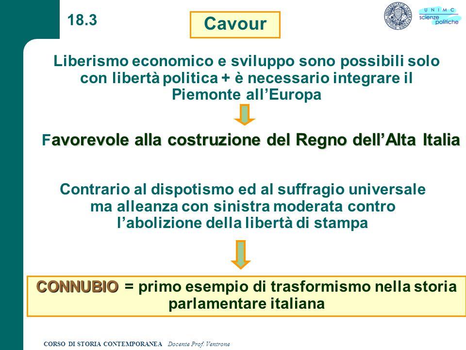 CORSO DI STORIA CONTEMPORANEA Docente Prof. Ventrone 18.3 Liberismo economico e sviluppo sono possibili solo con libertà politica + è necessario integ