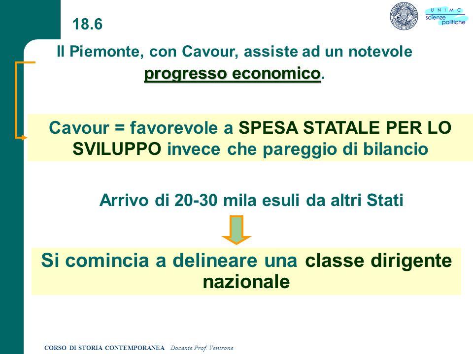 CORSO DI STORIA CONTEMPORANEA Docente Prof. Ventrone 18.6 progresso economico Il Piemonte, con Cavour, assiste ad un notevole progresso economico. Cav