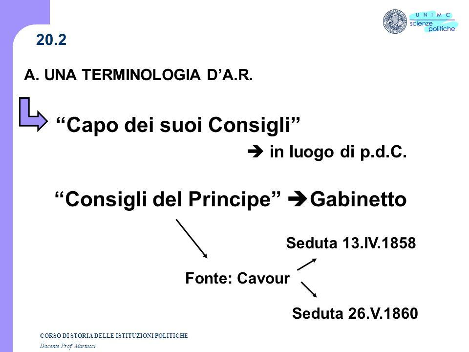 CORSO DI STORIA DELLE ISTITUZIONI POLITICHE Docente Prof. Martucci 20.2 A. UNA TERMINOLOGIA DA.R. Capo dei suoi Consigli in luogo di p.d.C. Consigli d