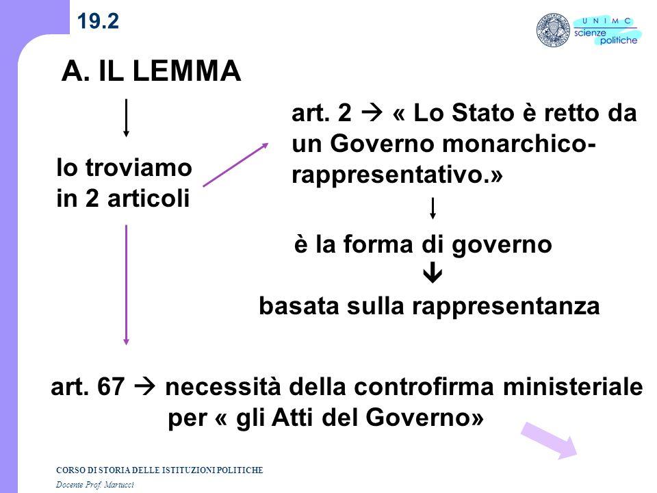 CORSO DI STORIA DELLE ISTITUZIONI POLITICHE Docente Prof. Martucci 19.2 A. IL LEMMA lo troviamo in 2 articoli art. 2 « Lo Stato è retto da un Governo