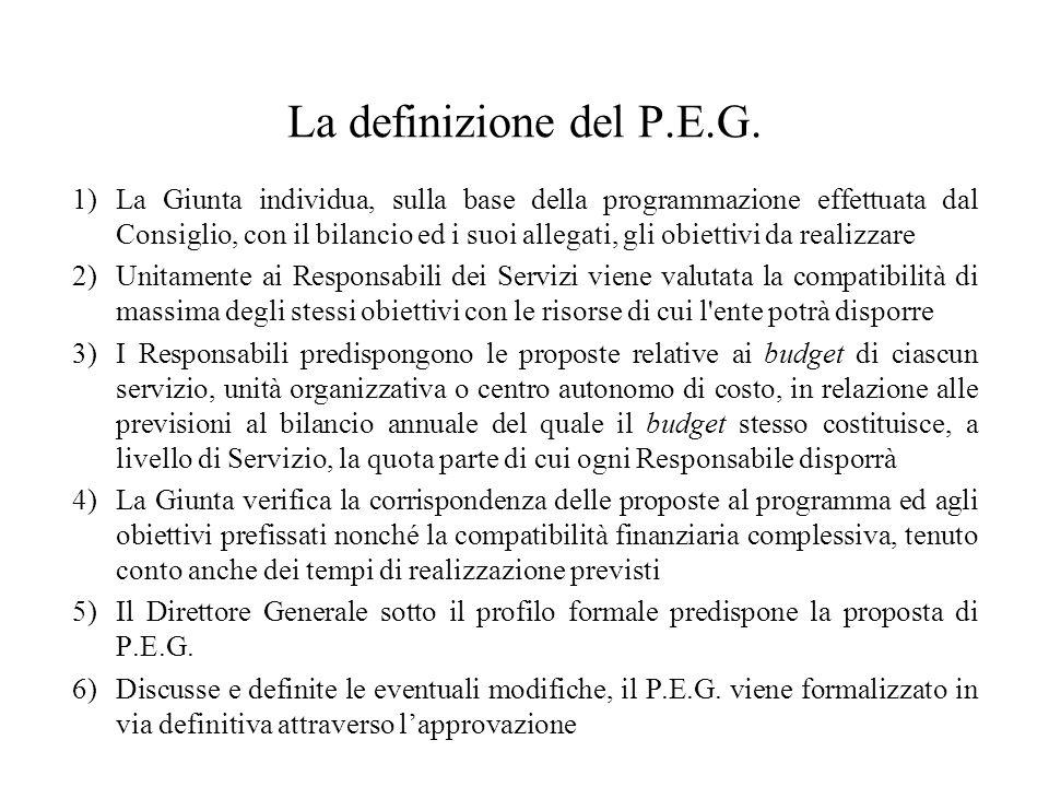 La definizione del P.E.G.