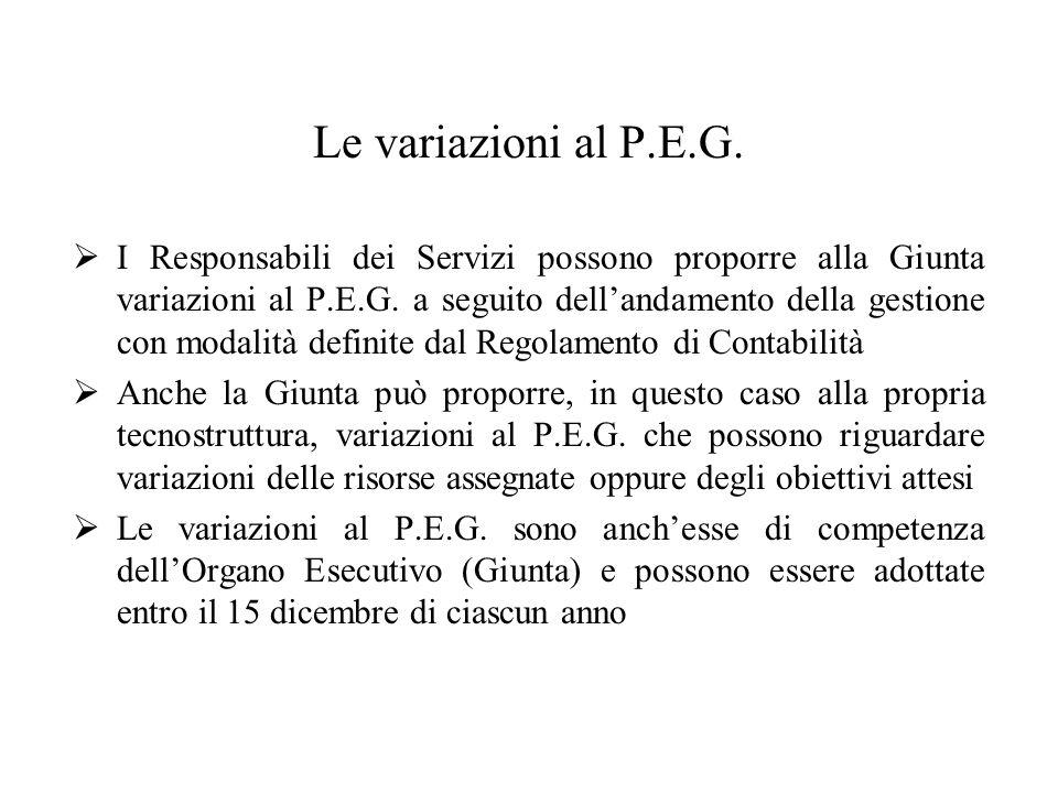 Le variazioni al P.E.G.