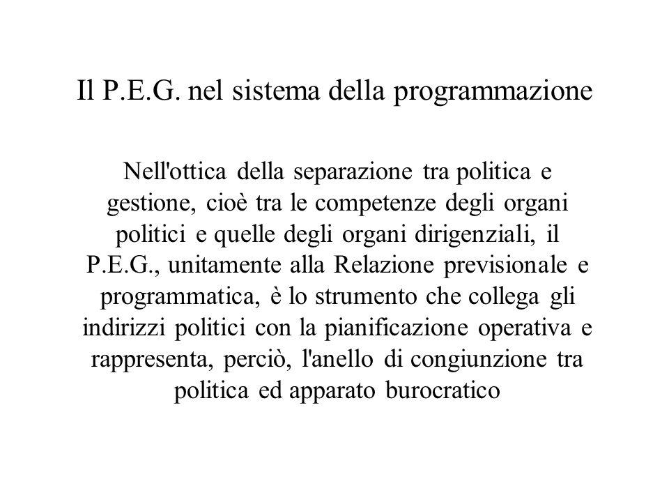 Il P.E.G.nel sistema della programmazione Il P.E.G.