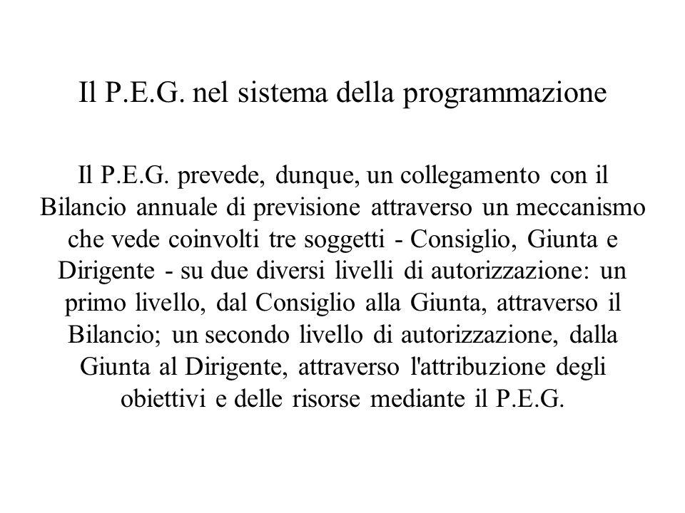 Il P.E.G. nel sistema della programmazione Il P.E.G.