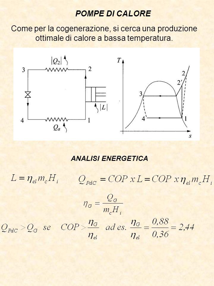 Come per la cogenerazione, si cerca una produzione ottimale di calore a bassa temperatura.