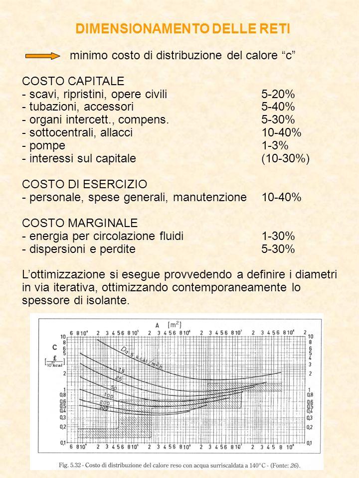 DIMENSIONAMENTO DELLE RETI minimo costo di distribuzione del calore c COSTO CAPITALE - scavi, ripristini, opere civili5-20% - tubazioni, accessori5-40% - organi intercett., compens.5-30% - sottocentrali, allacci10-40% - pompe1-3% - interessi sul capitale(10-30%) COSTO DI ESERCIZIO - personale, spese generali, manutenzione10-40% COSTO MARGINALE - energia per circolazione fluidi1-30% - dispersioni e perdite5-30% Lottimizzazione si esegue provvedendo a definire i diametri in via iterativa, ottimizzando contemporaneamente lo spessore di isolante.