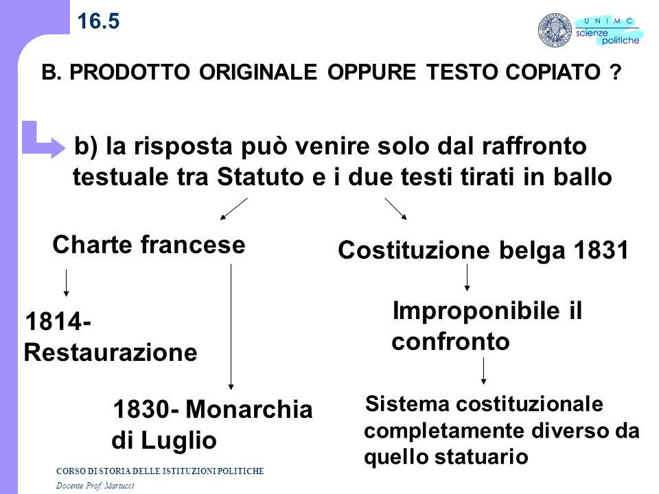 CORSO DI STORIA DELLE ISTITUZIONI POLITICHE Docente Prof. Martucci 16.5 B. PRODOTTO ORIGINALE OPPURE TESTO COPIATO ? b) la risposta può venire solo da