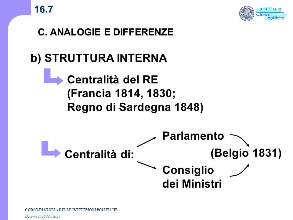 CORSO DI STORIA DELLE ISTITUZIONI POLITICHE Docente Prof. Martucci 16.7 C. ANALOGIE E DIFFERENZE b) STRUTTURA INTERNA Centralità del RE (Francia 1814,