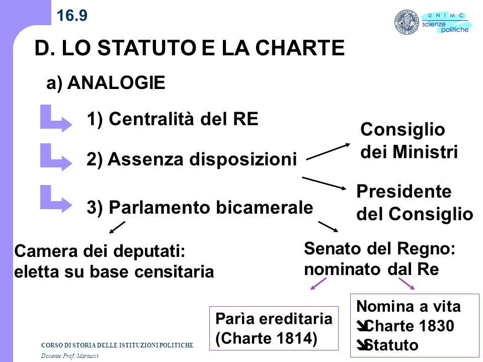 CORSO DI STORIA DELLE ISTITUZIONI POLITICHE Docente Prof. Martucci 16.9 D. LO STATUTO E LA CHARTE a) ANALOGIE 1) Centralità del RE 2) Assenza disposiz