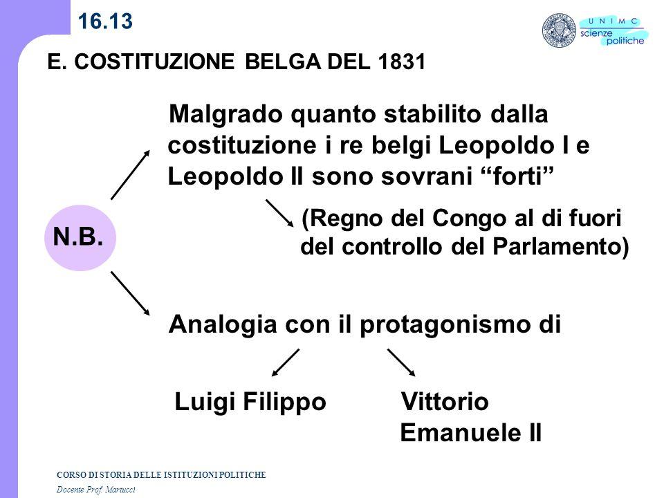 CORSO DI STORIA DELLE ISTITUZIONI POLITICHE Docente Prof. Martucci 16.13 E. COSTITUZIONE BELGA DEL 1831 Malgrado quanto stabilito dalla costituzione i