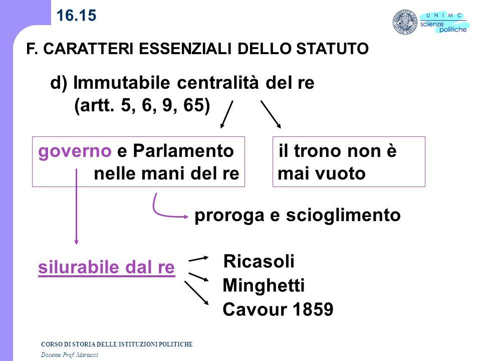 CORSO DI STORIA DELLE ISTITUZIONI POLITICHE Docente Prof. Martucci 16.15 F. CARATTERI ESSENZIALI DELLO STATUTO d) Immutabile centralità del re (artt.