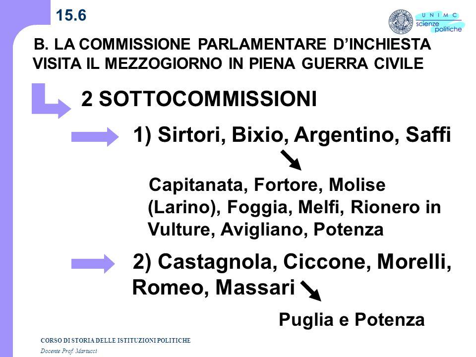 CORSO DI STORIA DELLE ISTITUZIONI POLITICHE Docente Prof. Martucci 15.6 B. LA COMMISSIONE PARLAMENTARE DINCHIESTA VISITA IL MEZZOGIORNO IN PIENA GUERR