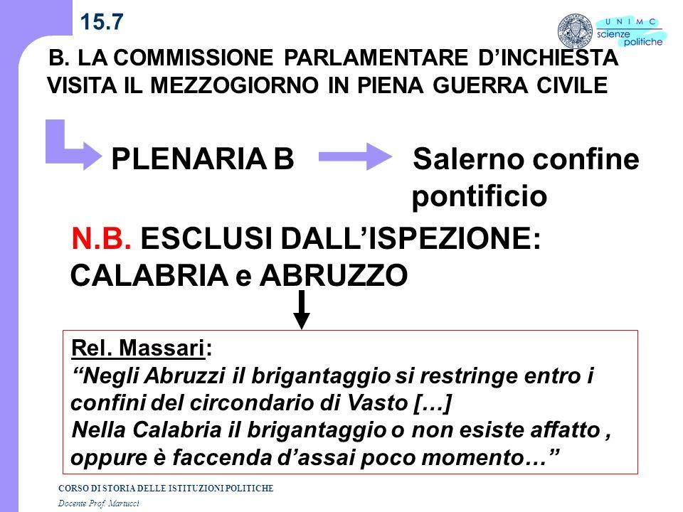 CORSO DI STORIA DELLE ISTITUZIONI POLITICHE Docente Prof. Martucci 15.7 B. LA COMMISSIONE PARLAMENTARE DINCHIESTA VISITA IL MEZZOGIORNO IN PIENA GUERR