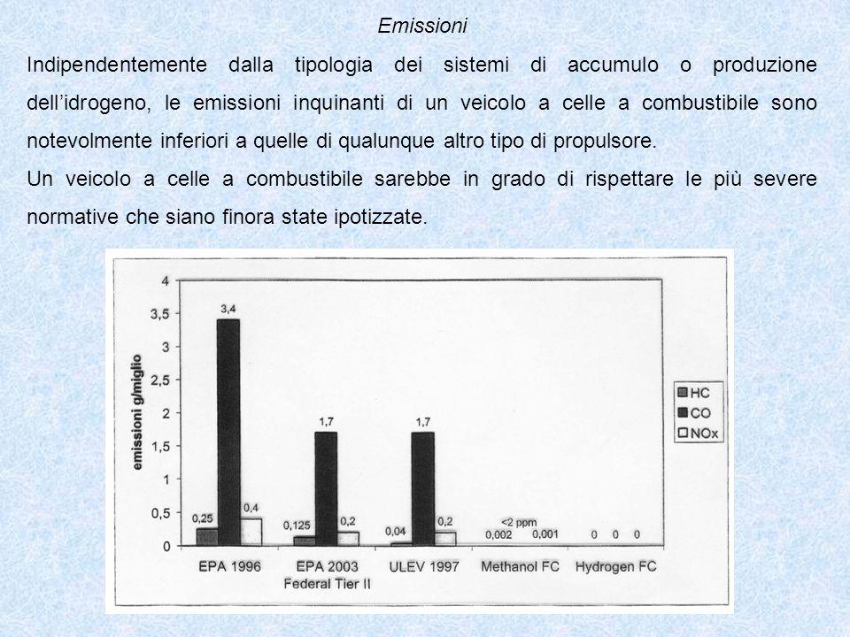 Emissioni Indipendentemente dalla tipologia dei sistemi di accumulo o produzione dellidrogeno, le emissioni inquinanti di un veicolo a celle a combustibile sono notevolmente inferiori a quelle di qualunque altro tipo di propulsore.