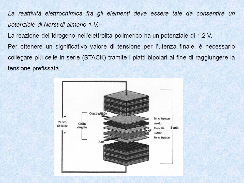 La reattività elettrochimica fra gli elementi deve essere tale da consentire un potenziale di Nerst di almeno 1 V.