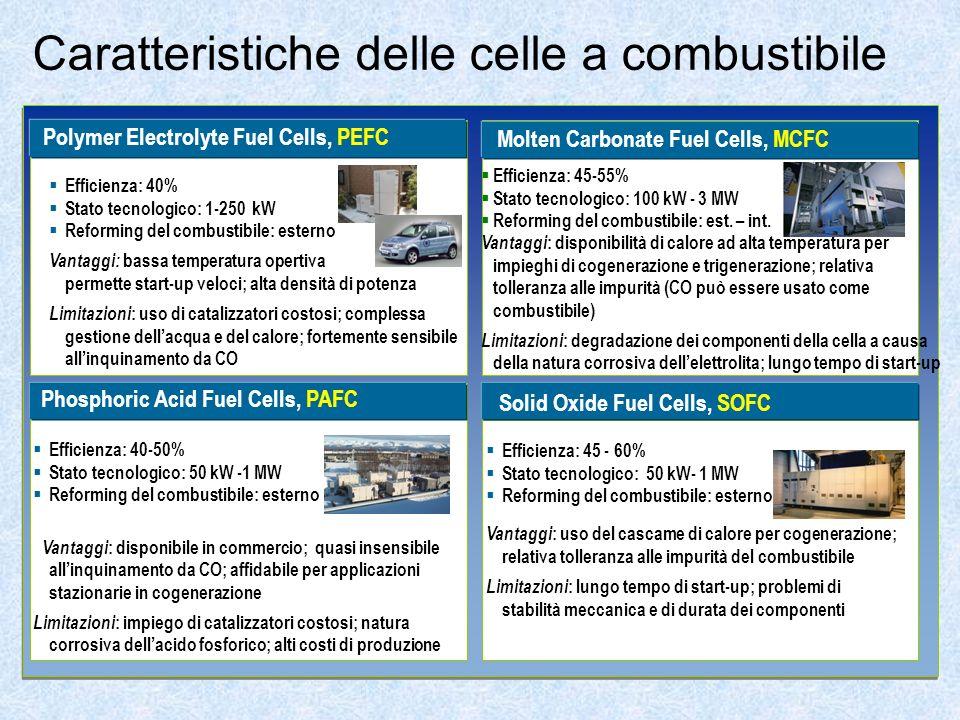 Efficienza: 40% Stato tecnologico: 1-250 kW Reforming del combustibile: esterno Vantaggi: bassa temperatura opertiva permette start-up veloci; alta densità di potenza Limitazioni : uso di catalizzatori costosi; complessa gestione dellacqua e del calore; fortemente sensibile allinquinamento da CO Polymer Electrolyte Fuel Cells, PEFC Efficienza: 45-55% Stato tecnologico: 100 kW - 3 MW Reforming del combustibile: est.