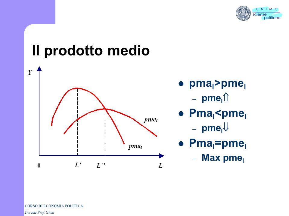 CORSO DI ECONOMIA POLITICA Docente Prof. Gioia Il grafico del prodotto totale Quando pma l crescente PT concavo verso lalto Quando pma l decrescente P