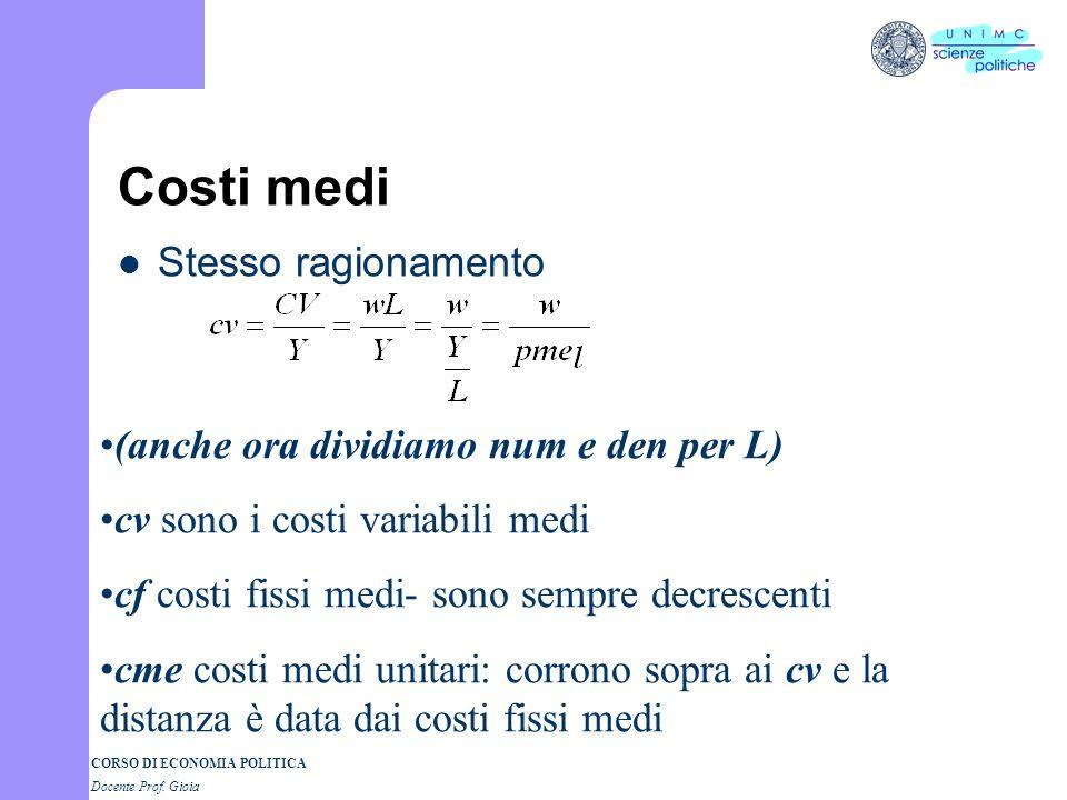 CORSO DI ECONOMIA POLITICA Docente Prof. Gioia Il grafico del costo marginale