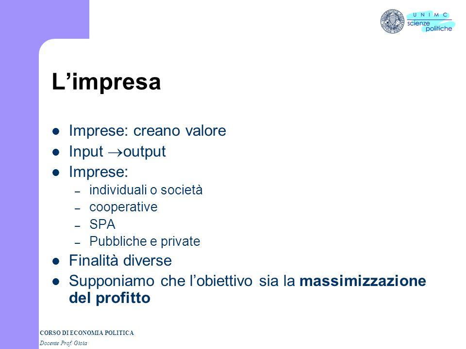 CORSO DI ECONOMIA POLITICA 5° parte Docente Prof. GIOIA Dietro la curva di offerta Le scelte dellimpresa I semestre a.a 2006-07
