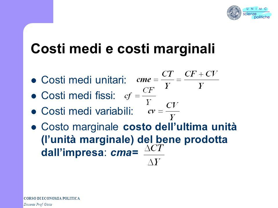 CORSO DI ECONOMIA POLITICA Docente Prof. Gioia I costi di produzione Limpresa utilizza i fattori (terra, capitale e lavoro) Ha dei costi Costo opportu