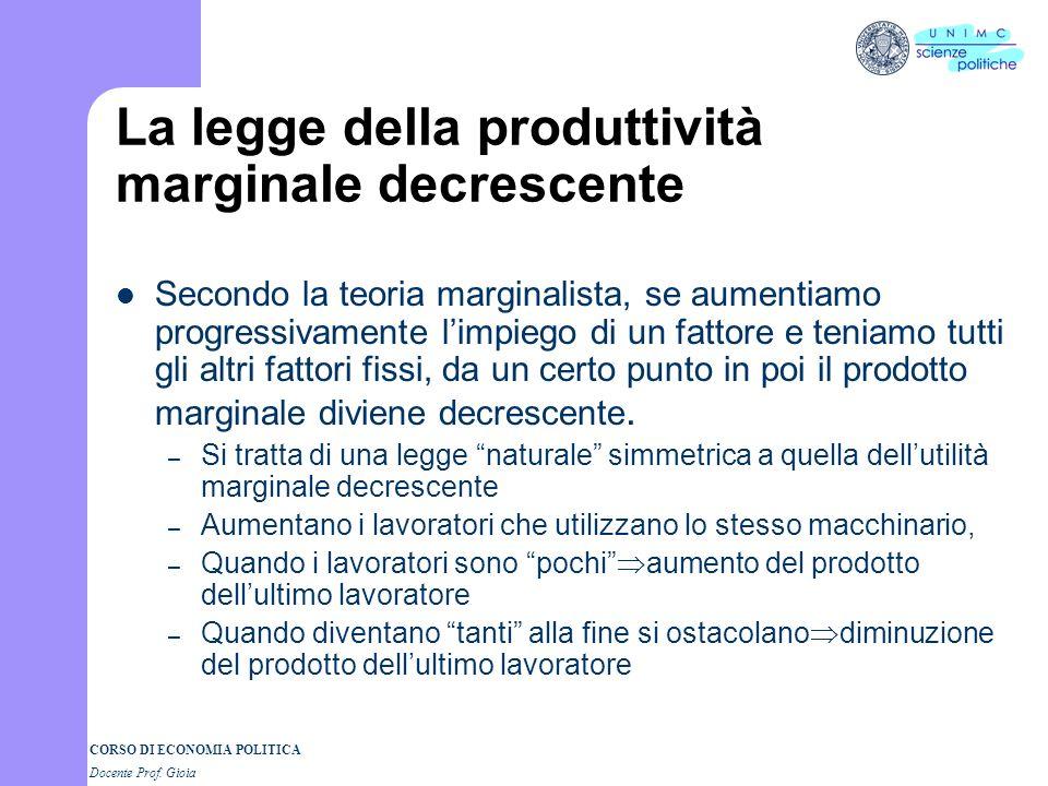 CORSO DI ECONOMIA POLITICA Docente Prof. Gioia Prodotto medio e prodotto marginale prodotto medio (pme) di un fattore (es. il lavoro) il rapporto tra