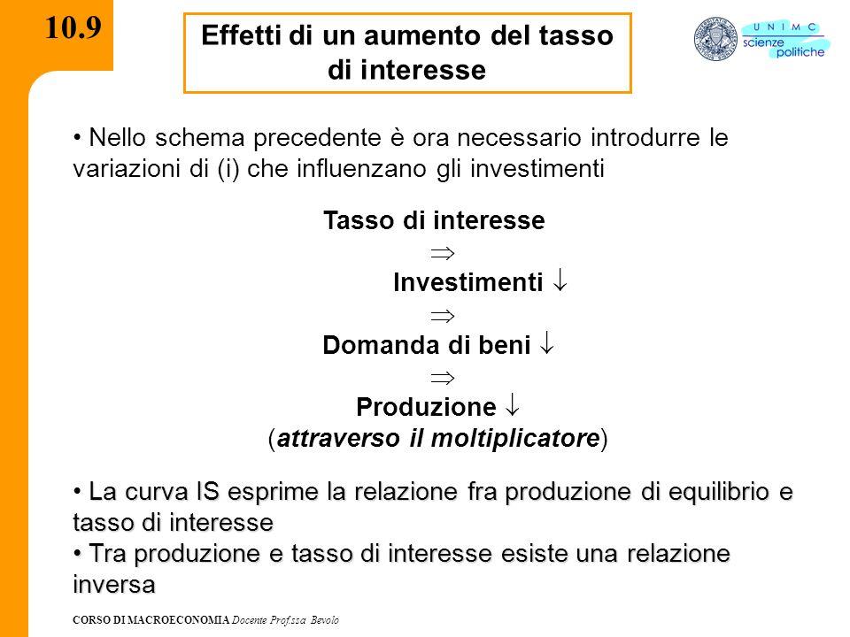 CORSO DI MACROECONOMIA Docente Prof.ssa Bevolo 10.9 Effetti di un aumento del tasso di interesse Nello schema precedente è ora necessario introdurre l