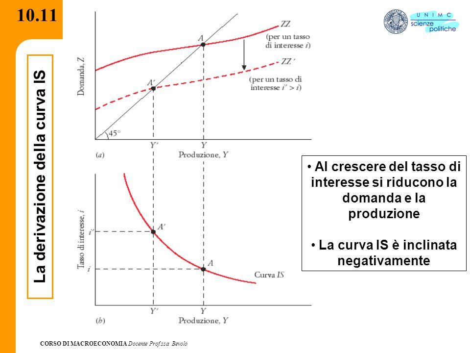 CORSO DI MACROECONOMIA Docente Prof.ssa Bevolo Al crescere del tasso di interesse si riducono la domanda e la produzione La curva IS è inclinata negat