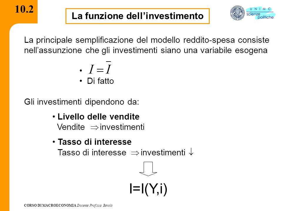 CORSO DI MACROECONOMIA Docente Prof.ssa Bevolo 10.2 La funzione dellinvestimento La principale semplificazione del modello reddito-spesa consiste nell