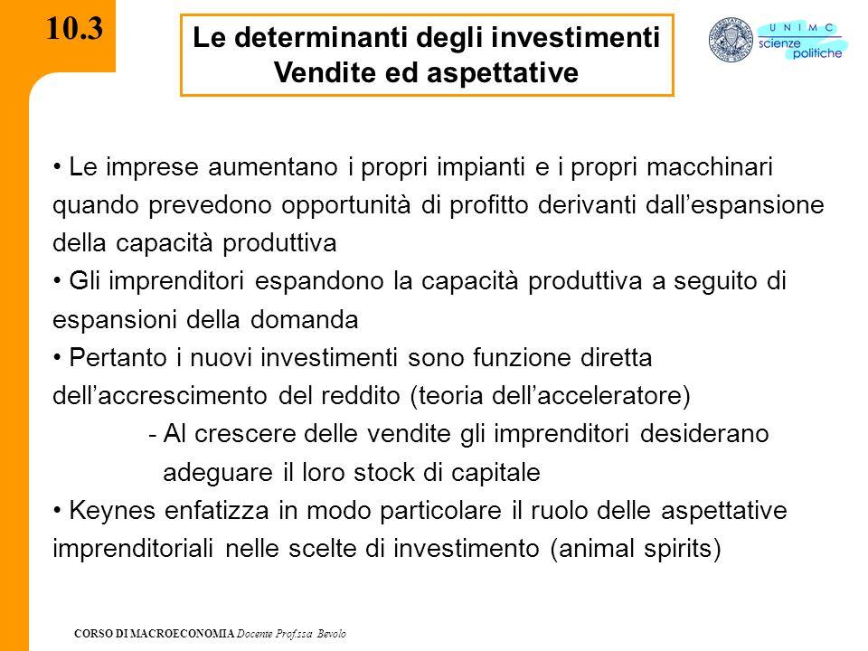 CORSO DI MACROECONOMIA Docente Prof.ssa Bevolo 10.3 Le determinanti degli investimenti Vendite ed aspettative Le imprese aumentano i propri impianti e