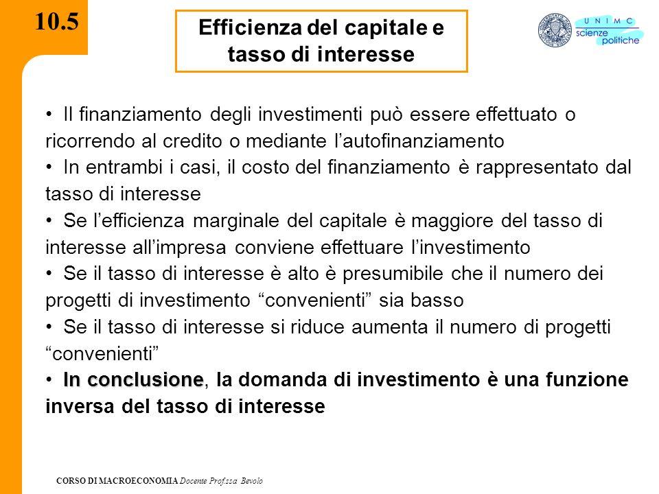 CORSO DI MACROECONOMIA Docente Prof.ssa Bevolo 10.5 Efficienza del capitale e tasso di interesse Il finanziamento degli investimenti può essere effett