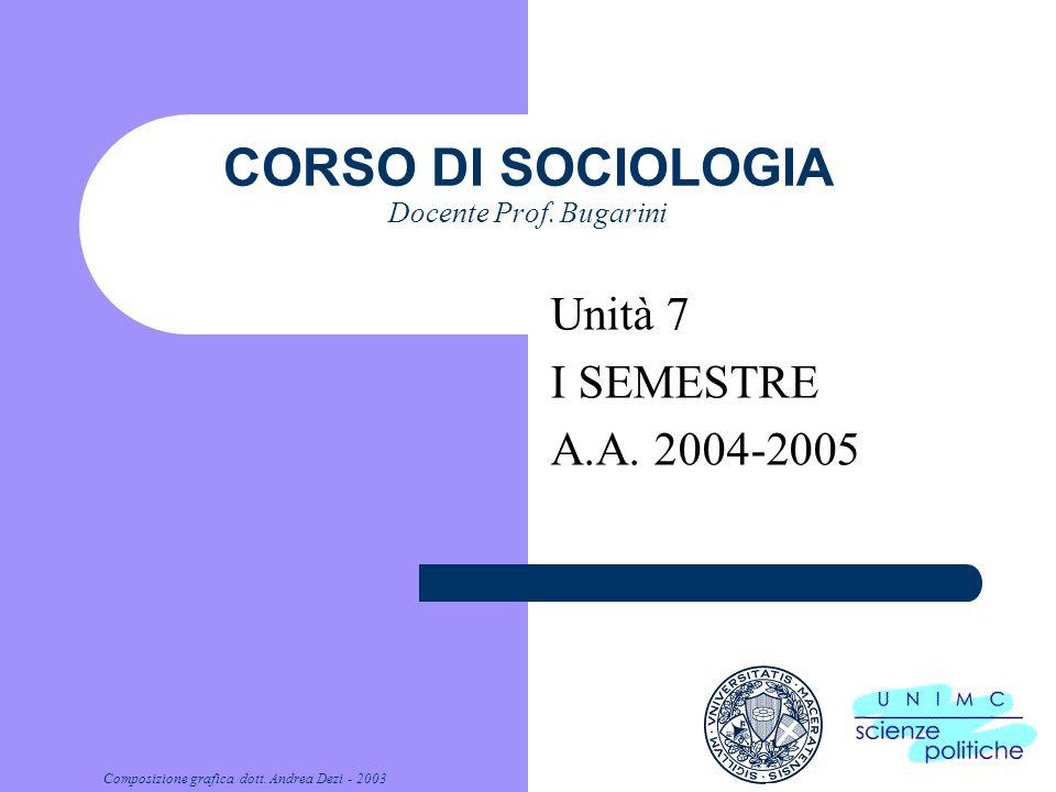 Composizione grafica dott. Andrea Dezi - 2003 CORSO DI SOCIOLOGIA Docente Prof. Bugarini Unità 7 I SEMESTRE A.A. 2004-2005