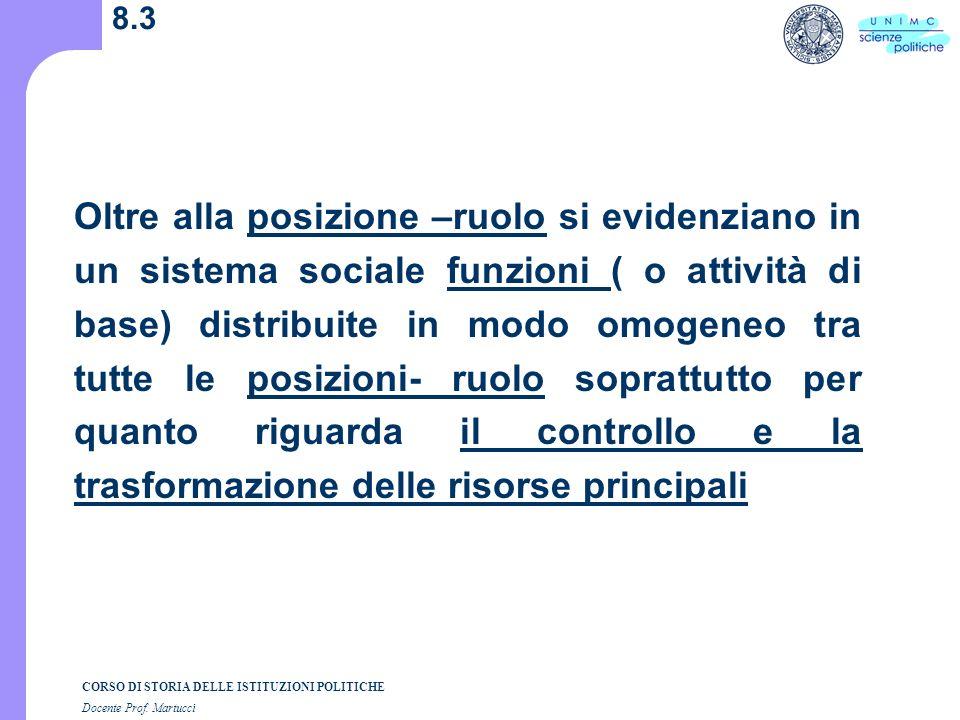 CORSO DI STORIA DELLE ISTITUZIONI POLITICHE Docente Prof. Martucci 8.3 Oltre alla posizione –ruolo si evidenziano in un sistema sociale funzioni ( o a