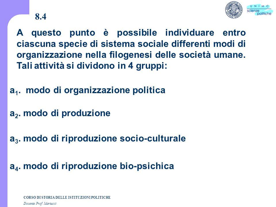 CORSO DI STORIA DELLE ISTITUZIONI POLITICHE Docente Prof. Martucci 8.4 a 1. modo di organizzazione politica a 2. modo di produzione a 3. modo di ripro