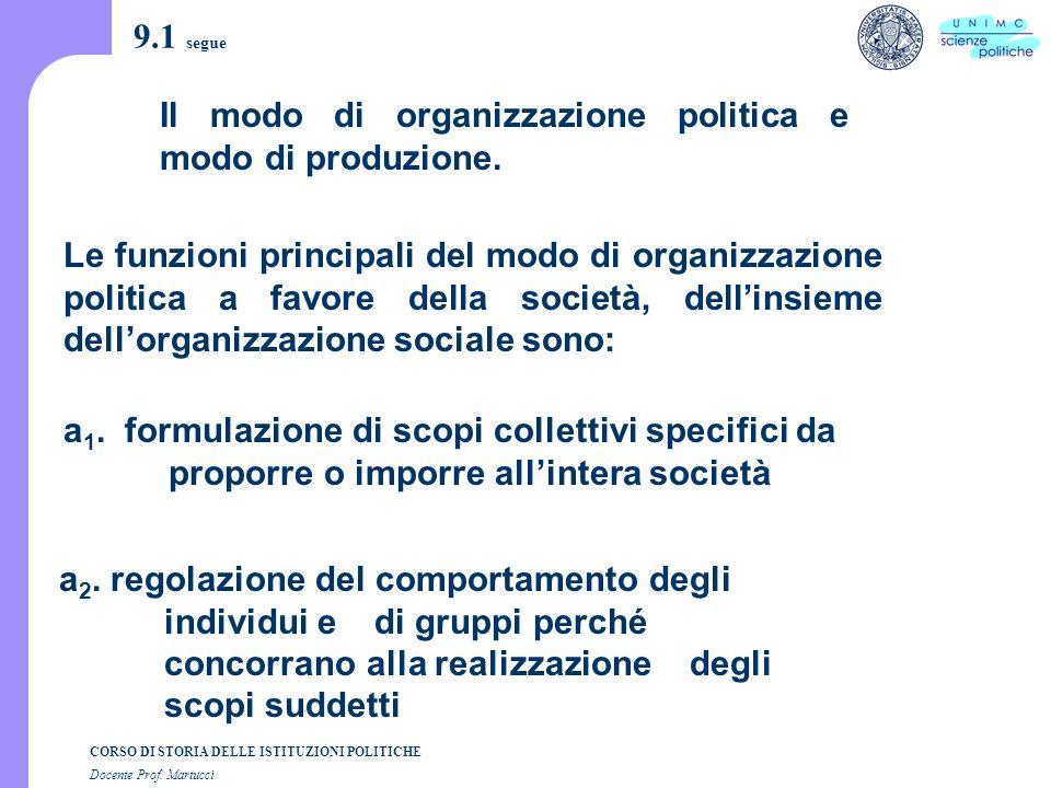 CORSO DI STORIA DELLE ISTITUZIONI POLITICHE Docente Prof. Martucci 9.1 segue a 1. formulazione di scopi collettivi specifici da proporre o imporre all