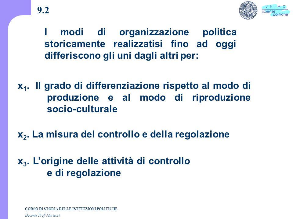 CORSO DI STORIA DELLE ISTITUZIONI POLITICHE Docente Prof. Martucci 9.2 x 1. Il grado di differenziazione rispetto al modo di produzione e al modo di r